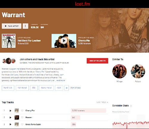 Artist pages